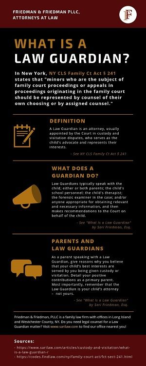 NYS Law Guardian Infographic